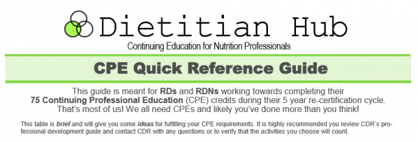 CEU Quick Reference Guide shows all options for US Dietitian continuing education